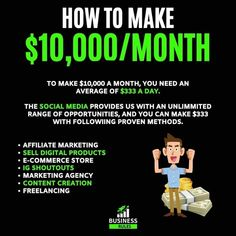 Earn Extra Money Online, Earn Money From Home, How To Make Money, Value Investing, Investing Money, Saving Money, Make Money From Pinterest, Success Mantra, Lost My Job