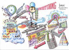 colourful illustrated mindmap