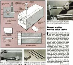 DIY Dowel Cutter - Joinery Tips, Jigs and Techniques | WoodArchivist.com