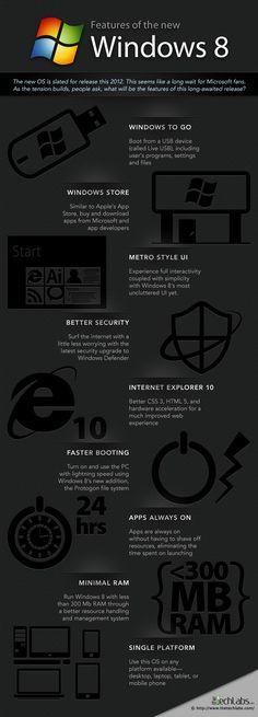 Windows 8 : les fonctionnalités du prochain OS de Microsoft
