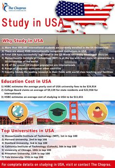 Study in USA, cost of studying in usa, study in USA from india, Best colleges in USA, list of universities in USA