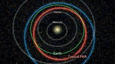 4,700 potentially dangerous asteroids lurk near Earth, NASA says