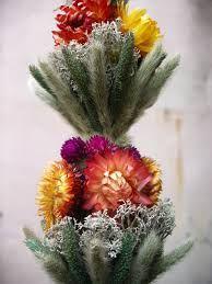 Znalezione obrazy dla zapytania palma wielkanocna tradycyjna Easter, Plants, Easter Activities, Plant, Planets