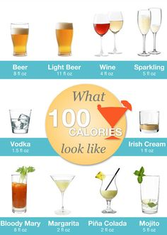 What 100 alcohol calories looks like. 7kcal/gram of alcohol
