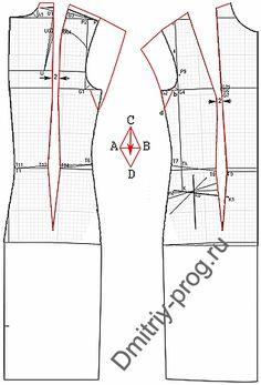 Примеры моделей платьев (2) разработанных на основах рассчитанных в программе…