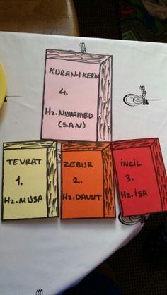 Kitaplara iman