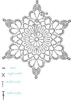 Crochet flowers 853502566858728360 - 15 crochet snowflakes patterns- free patterns – Turcoaz cu Vanilie Source by uysal_e Free Crochet Snowflake Patterns, Mandala Au Crochet, Crochet Puff Flower, Crochet Stars, Crochet Snowflakes, Christmas Crochet Patterns, Crochet Flower Patterns, Crochet Stitches Patterns, Crochet Motif