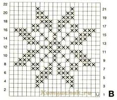 Xmas Cross Stitch, Cross Stitch Borders, Cross Stitch Samplers, Cross Stitch Designs, Cross Stitching, Cross Stitch Embroidery, Embroidery Patterns, Cross Stitch Patterns, Knitting Patterns Free Dog