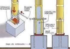 Escolhido para Materiais de Construção - Arquitetura - Estruturas