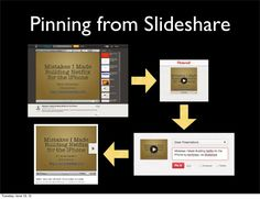 Pin your presentations from SlideShare