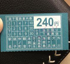 銚子電鉄キップ