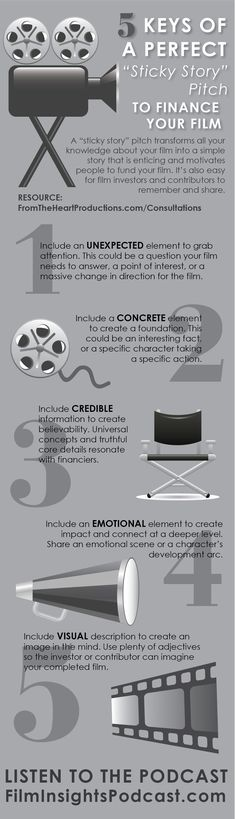 How to create a sticky story that's easy for people to remember & share. #pitching #filmmaker #film http://www.insanebuzz.com/cityoflasvegas.htm - Insane Buzz.com - Buzz