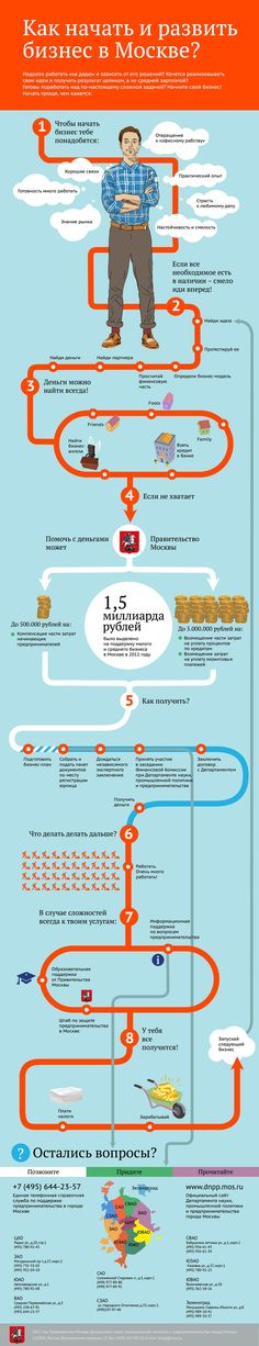 How to start and develop business in Moscow on Behance