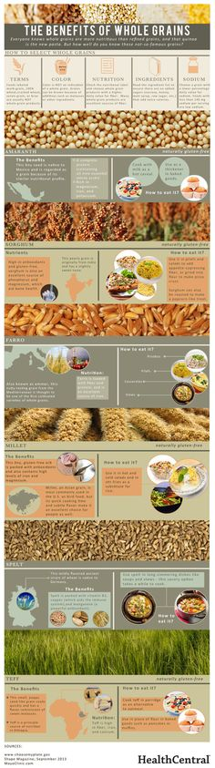 #Infographic: learn the benefits of whole grains and how they can help your health!  #Healthyliving #Nutrition