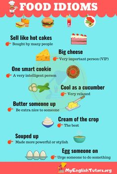 In this lesson, you will learn 10 interesting food idioms in English. Each idiom will have a definition to help you understand clearly. Food Idioms and th Learn English Grammar, English Writing Skills, English Vocabulary Words, Learn English Words, English Idioms, English Phrases, Teaching English, English Language, Idioms Activities