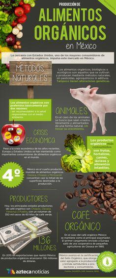 Producción de alimentos orgánicos en México #infografia