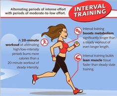 Did you know all the benefits of interval training? Next time you go for a run, try mixing it up with some short sprints to spike your heart rate! #intervaltraining #interval #training #run #runnning #workout #exercise #workoutathome