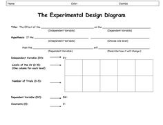 experimental design worksheet template - Google Search | Classroom ...