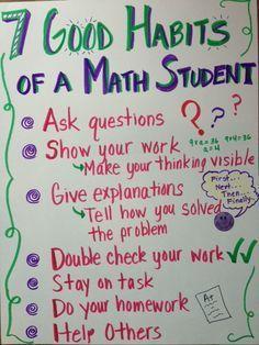 7 Habits of Highly Successful Mathematicians Anchor charts for classroom management Math Charts, Math Anchor Charts, Metacognition Anchor Charts, Fifth Grade Math, Fourth Grade, Ninth Grade, Seventh Grade, Grade 3, Second Grade