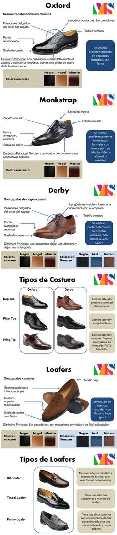 ¡Artículo exclusivo para el HOMBRE EJECUTIVO de hoy! ¿Tienes dudas sobre los zapatos que debes utilizar? este análisis te va a ayudar a resolver todas tus dudas. https://www.vanessasimonetti.com/zapatos-para-hombre-ejecutivo-de-hoy/ Vanessa Simonetti, Lima - Perú.