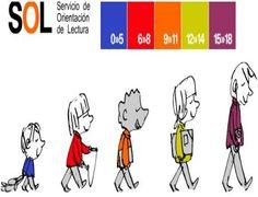 SOL, es la web del Servicio de Orientación de Lectura infantil y juvenil, para escolares, familias y profesionales.