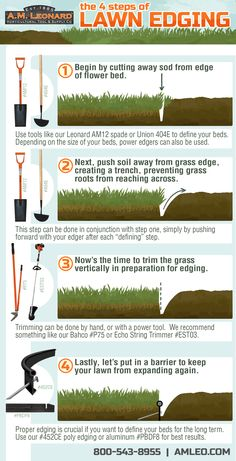 "Lawn Edging: Broken down into just a few steps to get lawns and flower beds cleaned up this spring. Here are 4 simple steps to follow when edging a lawn to insert edging poly or aluminum! <a href=""http://GardenersEdge.com"" rel=""nofollow"" target=""_blank"">GardenersEdge.com</a>"