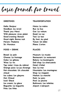 Basic French for Travelers