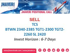 Positional Call for 20th Nov 2015