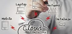Cloud computing can be referred to as that particular concept of computing in which each and everything is controlled within a virtual envir...