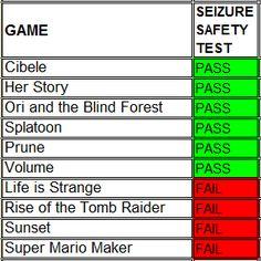 13 best video games can trigger seizures images on pinterest la times best video games of 2015 4 can trigger seizuresand thats progress fandeluxe Images