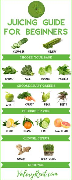 Check out this juicing for beginners guide and learn how to get started with juicing. Learn about the benefits of juicing for health and get some juicing recipes and tips! # juicer recipes healthy How To Get Started With Juicing For Beginners Healthy Juicer Recipes, Detox Juice Recipes, Green Juice Recipes, Healthy Juices, Healthy Smoothies, Healthy Drinks, Detox Juices, Detox Drinks, Simple Juice Recipes