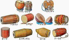 インドの太鼓。 バヤとタブラ/イダッキャ パカワジ/ドール/ナガラ/タヴィル ダーマ/ムリダンガム/コール/ドーラク