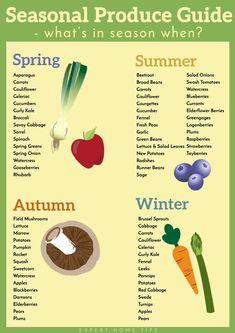 What's In Season? Seasonal Produce Guide (Plus FREE printable!)