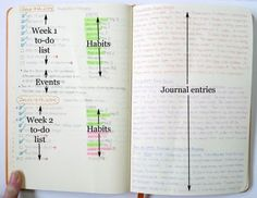 bullet journal meets art journal via sketchbookbuttons on flickr