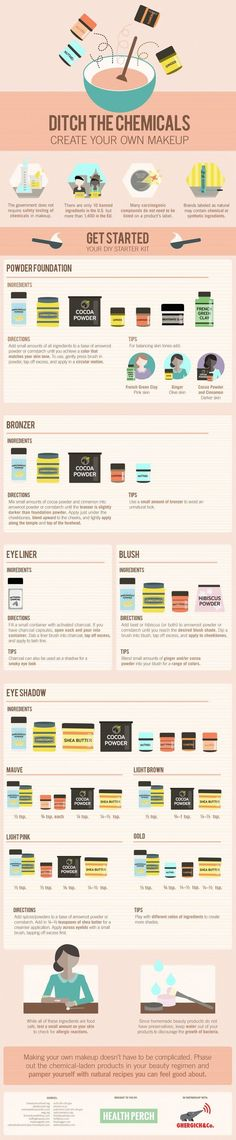 Use Your Pantry To Create Your Own Makeup (Infographic)