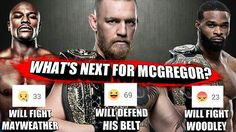 """Yesterday, with all the uncertainty surrounding Mayweather vs McGregor, we asked """"What's next for McGregor?"""" The majority of you believe he'll end up defending the belt! #mma #ufc"""
