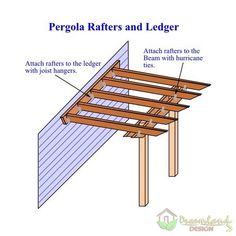 Pic of DIY Pergola Kit Ledger and Rafters (pergola plans attached to house)