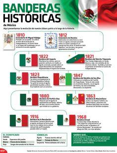 Aquí te presentamos la evolución de nuestro lábaro patrio a lo largo de la historia. #DíaDeLaBandera #Infografía