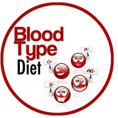 Yes, blood type diet is very recommended for them who want to live healthily, as well as have the ideal body shape these days. blood type diet is even considered to be the best way to keep the body healthy and to lose some weight in a very fast period.