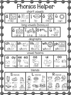 by Rebecca Seeley Phonics Chart, Phonics Rules, Jolly Phonics, Teaching Phonics, Phonics Activities, Homeschool Kindergarten, Kindergarten Reading, Teaching Reading, Homeschooling