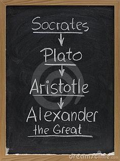Socrates> Plato> Aristotle> Alexander the Great On Blackboard