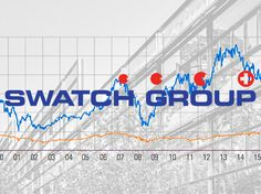 ABTW: Swatch Group 2016 Net Income Declined By Half But Optimistic For 2017