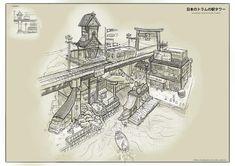 Feng Zhu Design: FZD Students Term 2 RTS/RPG Tiles