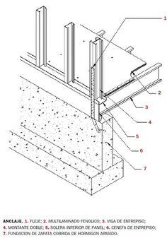 Tipos de fundaciones para Steel Frame