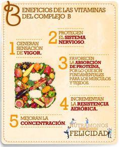El complejo B es un elemento que no puede faltar en tu dieta.