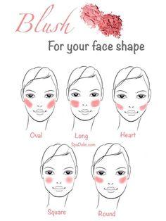 blush application for different face shapes Makeup Face Makeup Tips, Contouring Makeup, Makeup Guide, Skin Makeup, Makeup Blush, Face Tips, Makeup Set, Makeup Tips And Tricks, Highlighter Makeup