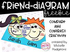 Friend compare and contrast craftivity (Smitten with First) Reading Buddies, Reading Skills, Teaching Reading, Reading Resources, Friend Activities, First Grade Activities, Teaching Activities, Third Grade Reading, Second Grade