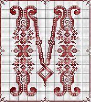 M in cross stitch.