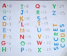 6 Secret Codes for Kids *creative math and history activity