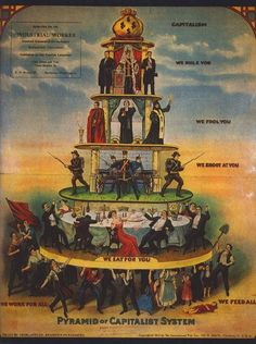 The Pyramid of Capitalist System is a common name of a 1911 American cartoon caricature critical of capitalism, closely based on a Russian flyer of c. The graphic focus is on social stratification by social class and economic
